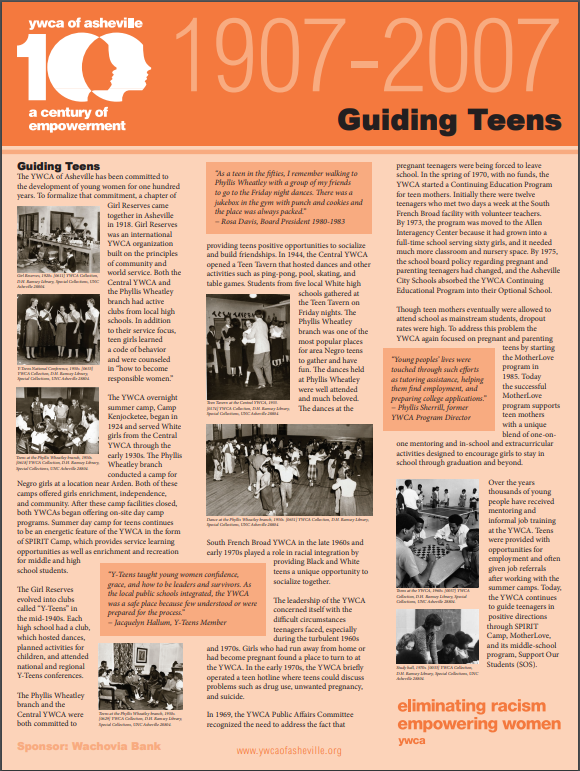 10 Teens Panel